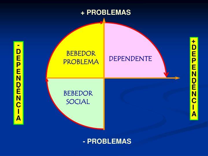 + PROBLEMAS