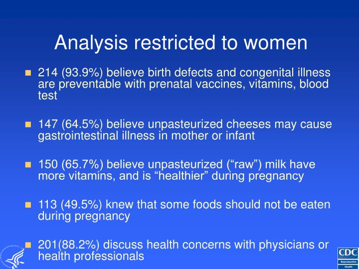 Analysis restricted to women
