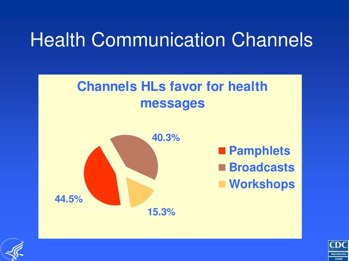 Health Communication Channels
