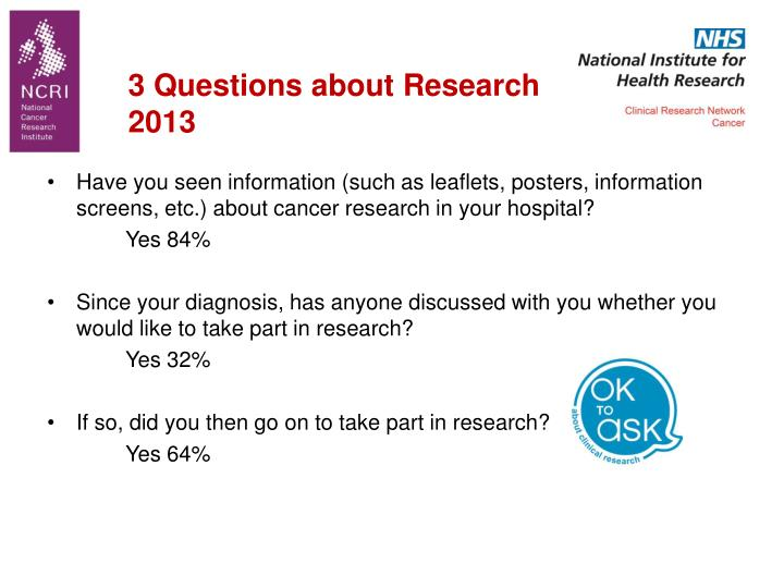 3 Questions about Research