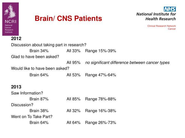 Brain/ CNS Patients