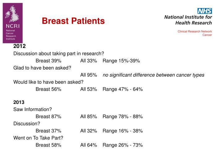 Breast Patients
