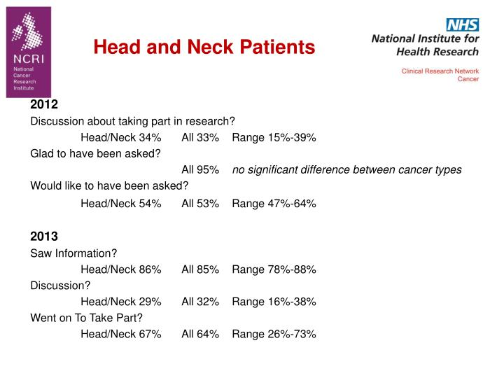 Head and Neck Patients