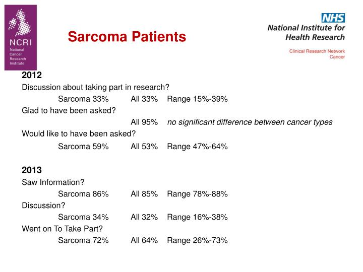 Sarcoma Patients