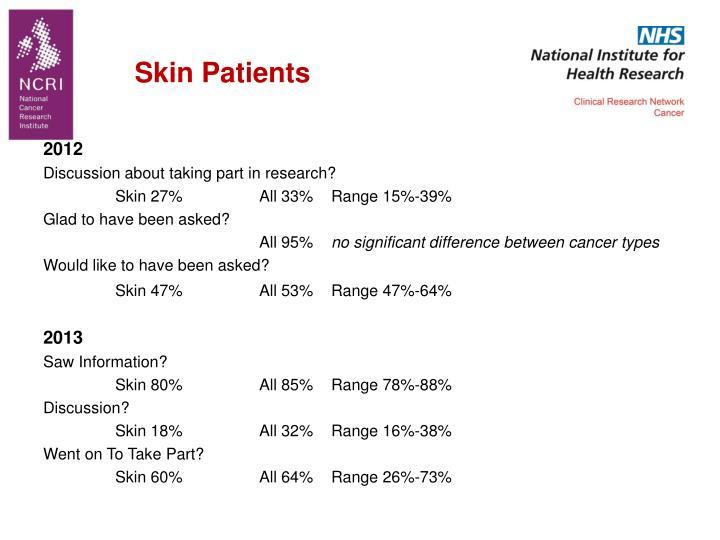 Skin Patients