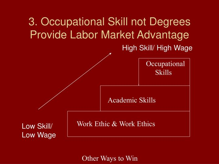 3. Occupational Skill not Degrees Provide Labor Market Advantage