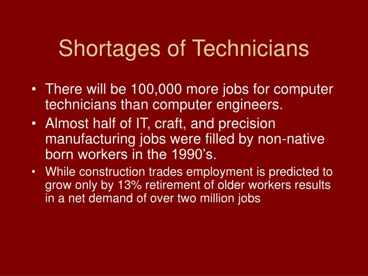 Shortages of Technicians