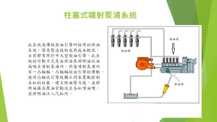 柱塞式噴射泵浦系統