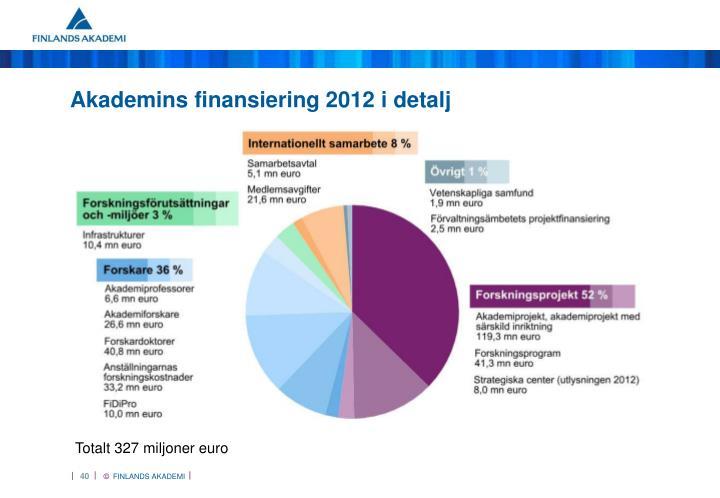 Akademins finansiering 2012 i detalj