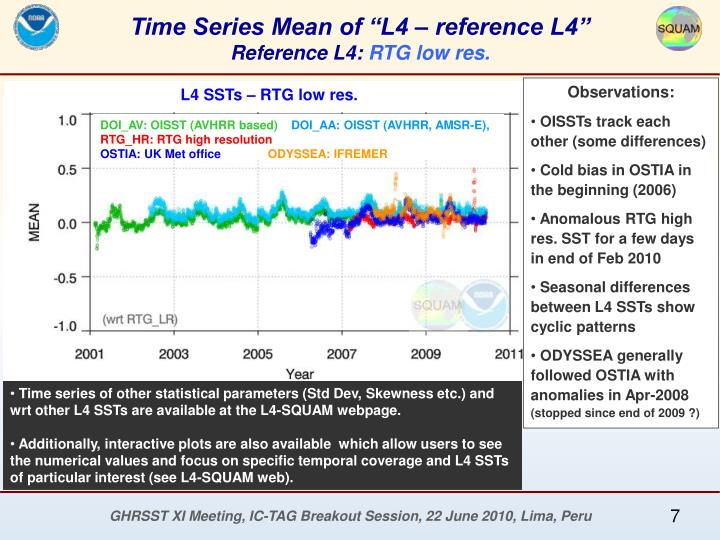 "Time Series Mean of ""L4 – reference L4"""