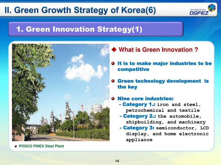 II. Green Growth Strategy of Korea(6)