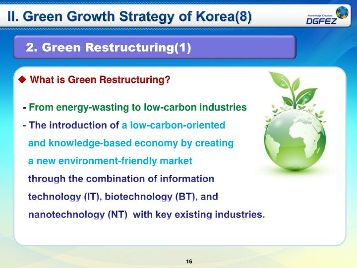 II. Green Growth Strategy of Korea(8)