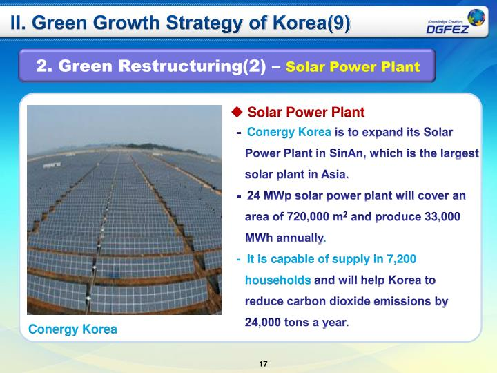 II. Green Growth Strategy of Korea(9)