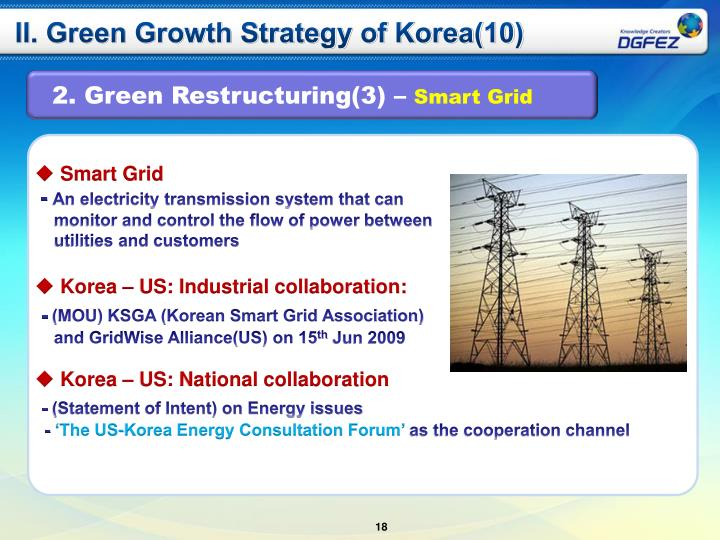 II. Green Growth Strategy of Korea(10)