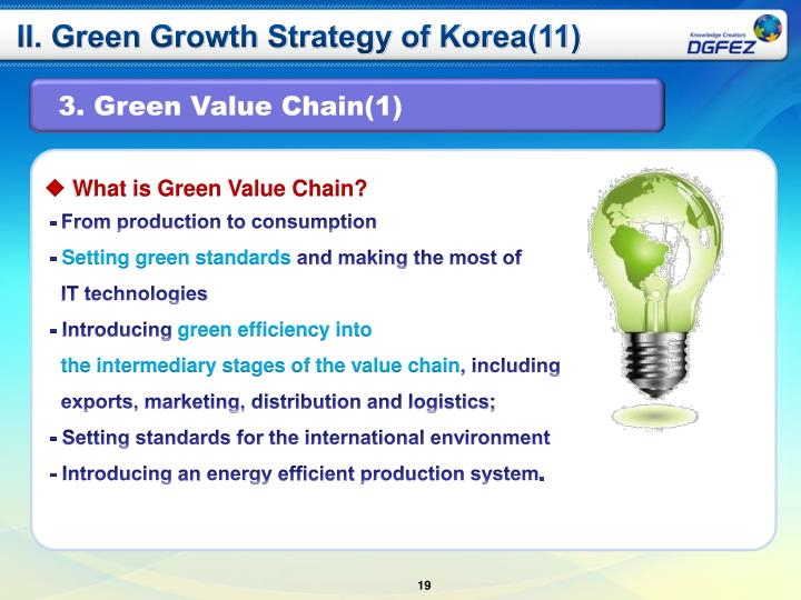 II. Green Growth Strategy of Korea(11)