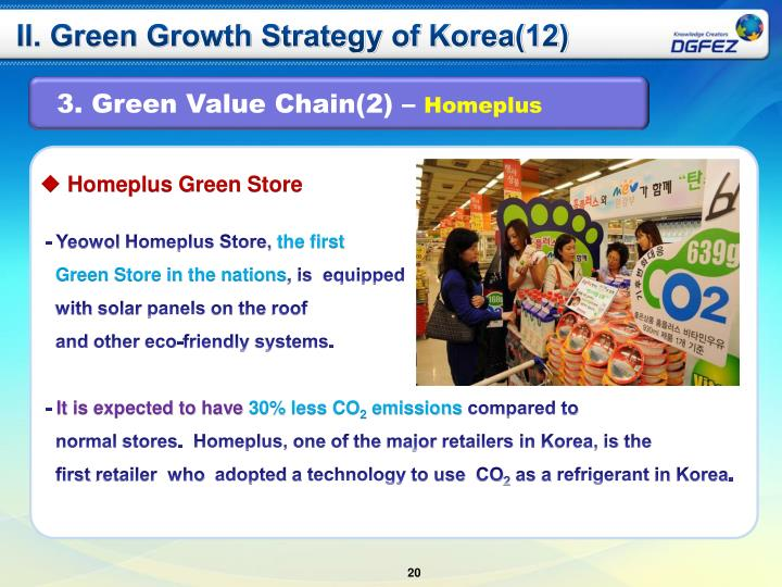 II. Green Growth Strategy of Korea(12)
