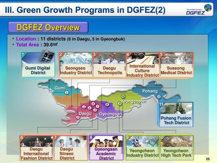 III. Green Growth Programs in DGFEZ(2)