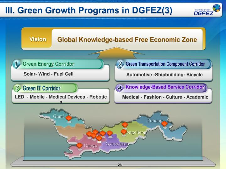 III. Green Growth Programs in DGFEZ(3)