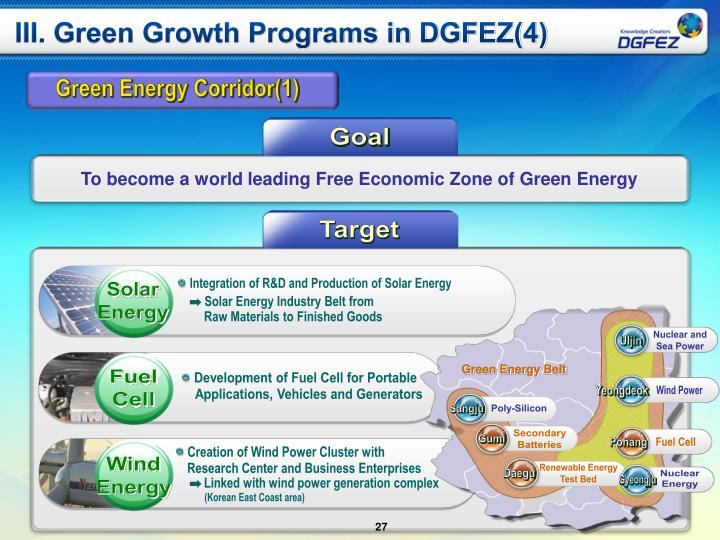 III. Green Growth Programs in DGFEZ(4)