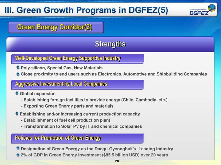 III. Green Growth Programs in DGFEZ(5)