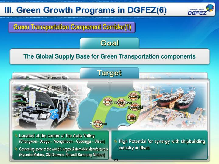 III. Green Growth Programs in DGFEZ(6)