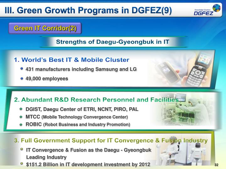 III. Green Growth Programs in DGFEZ(9)
