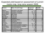 expected yield based on assessment of current maize crop long rains season 2009