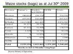 maize stocks bags as at jul 30 th 2009