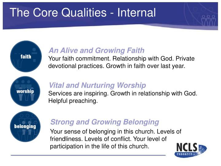 The Core Qualities - Internal