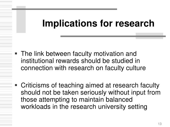 Implications for research