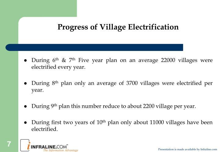 Progress of Village Electrification