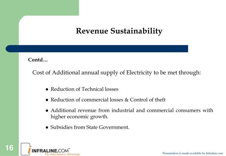 Revenue Sustainability