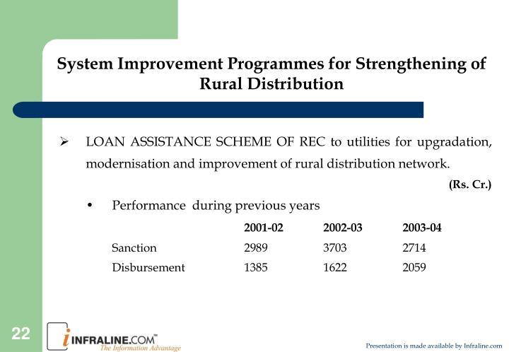 System Improvement Programmes for Strengthening of Rural Distribution