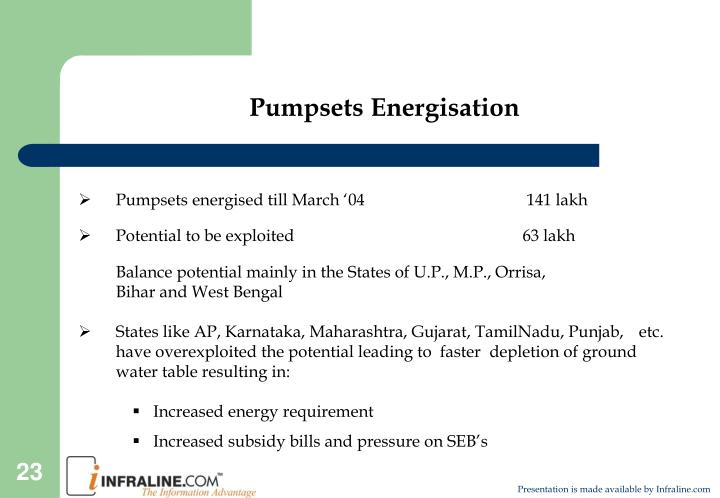 Pumpsets Energisation