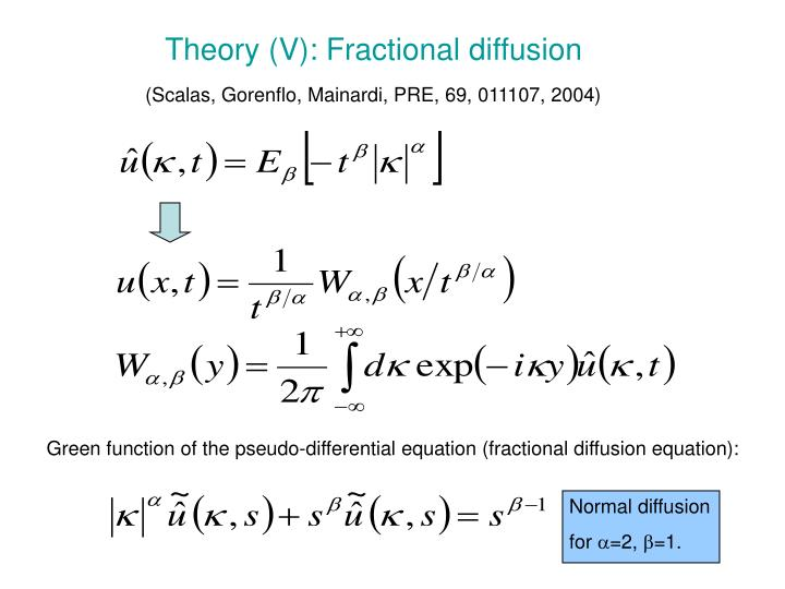Theory (V): Fractional diffusion