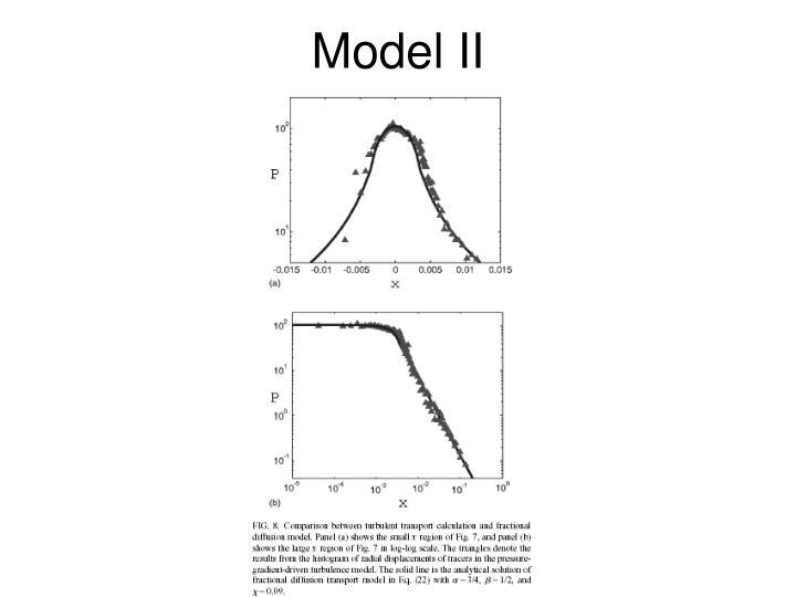 Model II