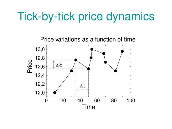 Tick-by-tick price dynamics