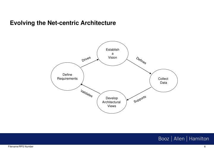 Evolving the Net-centric Architecture