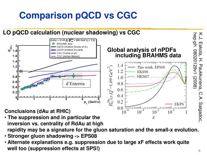 Comparison pQCD vs CGC