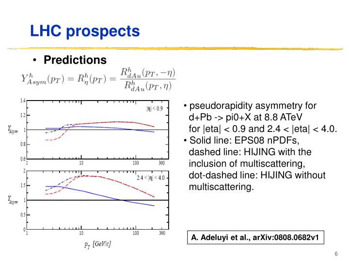 LHC prospects
