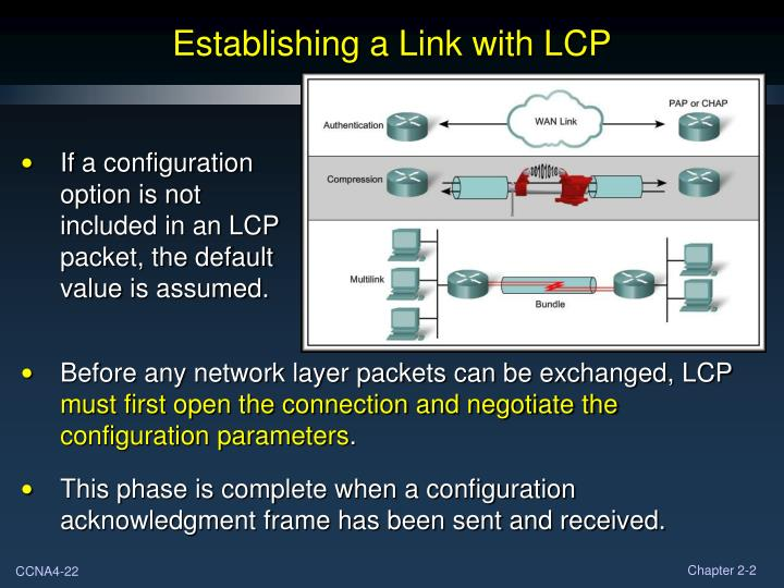 Establishing a Link with LCP