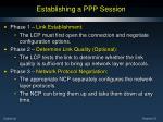 establishing a ppp session1