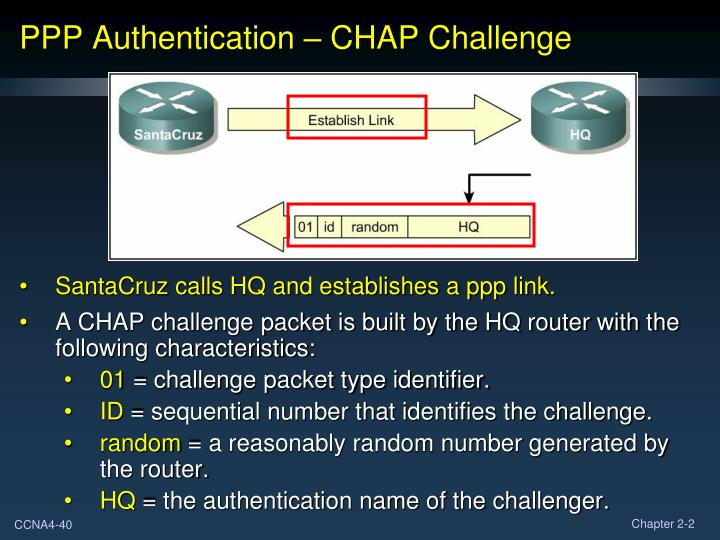 PPP Authentication – CHAP Challenge