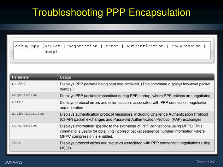 Troubleshooting PPP Encapsulation