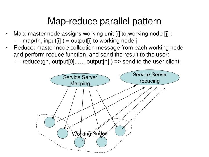 Map-reduce parallel pattern