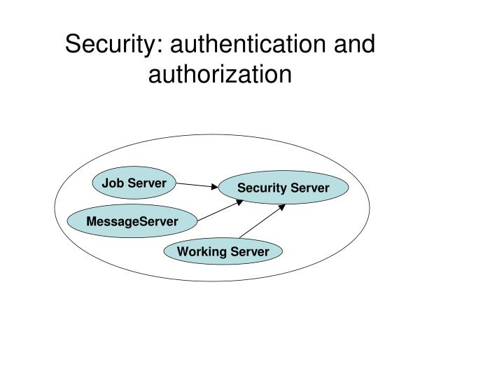Security: authentication and authorization