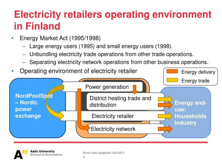 Electricity retailers operating environment in Finland