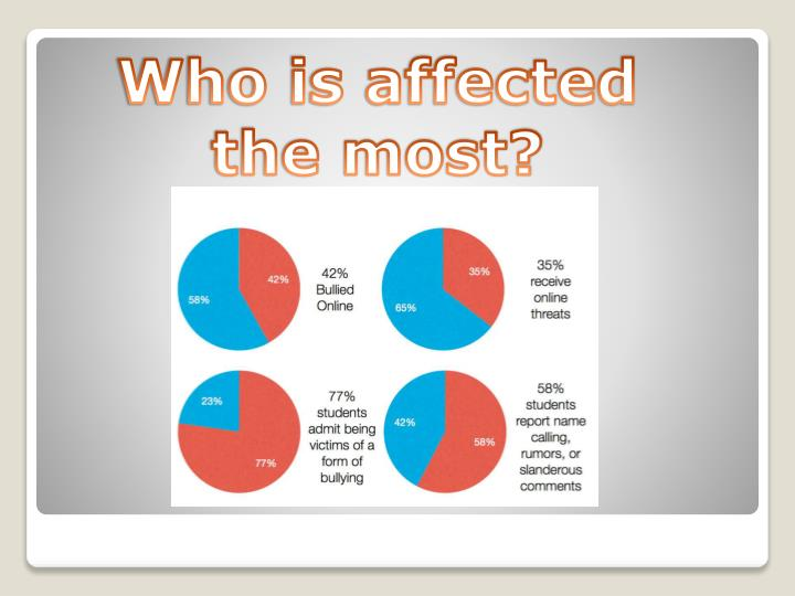 Who is affected the most?
