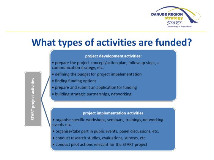 What types of activities are funded?