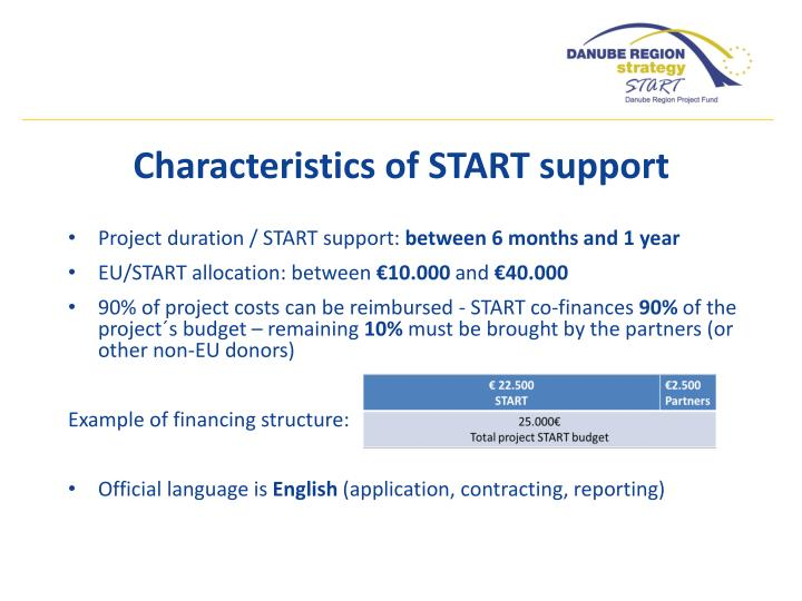 Project duration / START support: